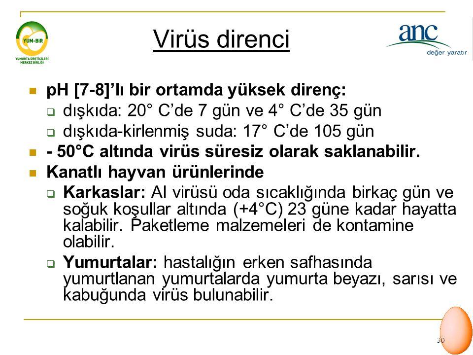 Virüs direnci pH [7-8]'lı bir ortamda yüksek direnç: